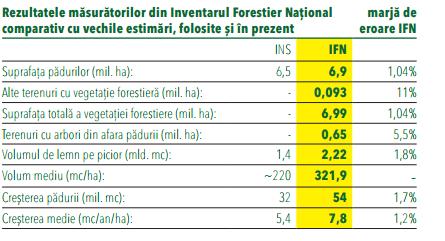 """COMUNICAT DE PRESĂ    -   Reprezentanții domeniului pădurilor si industriei lemnului: """"Gata cu reclama proasta!"""""""